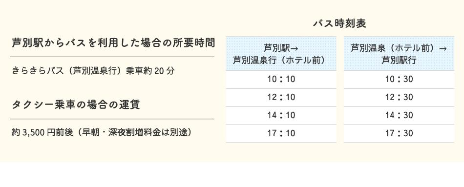 芦別駅からバスを利用した場合の所要時間・タクシー乗車の場合の運賃