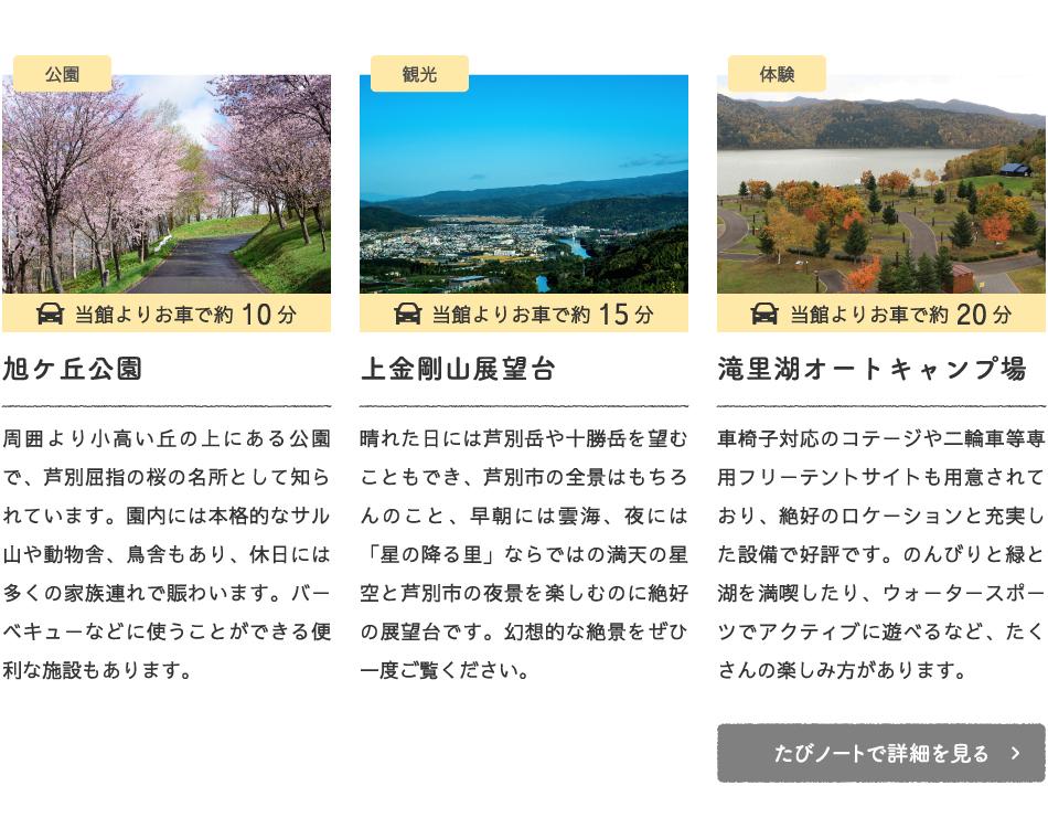 旭丘公園、上金剛山展望台、滝里湖オートキャンプ場